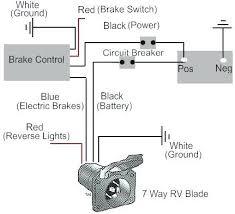 simple boat wiring diagram drjanedickson com simple boat wiring diagram boat trailer wiring harness diagram amazing simple trailer wiring diagram of boat