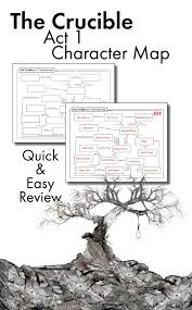 Buy argumentative essay nativeagle com The Crucible Argumentative Essay Prompts