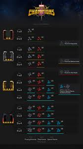 Catalyst Cheat Sheet Rank Up Requirements
