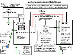 wiring diagram for detached garage the wiring diagram detached garage subpanel wiring diagrams detached wiring wiring diagram