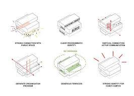 Architecture design concept Honeycomb Architecture Design Concept Examples Google Search Pinterest Architecture Design Concept Examples Google Search Diagramssite
