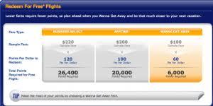 Southwest Now A Chase Ultimate Rewards Transfer Partner