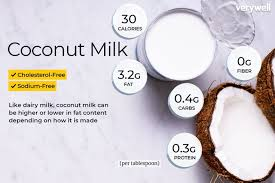 Dairy Nutrition Facts Chart Coconut Milk Nutrition Facts Calories Carbs And Health
