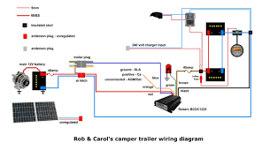 camper solar wiring diagram wiring diagram schematics wiring diagram for 12v camper trailer nodasystech com