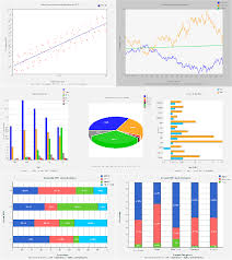 Php Chart Eugenmihailescu Poor Mans Php Chart Library Wiki