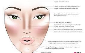 highlighting and contouring your face contour makeup brushes kim kardashian makeup for dark skin