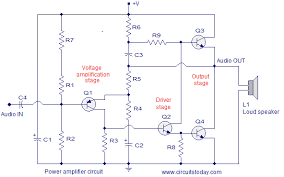 practical power amplifier stages and block diagram power power amplifier stages