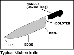 How To Use These Essential Types Of Kitchen Knives For Meal Prep Types Of Kitchen Knives