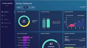 Led Tv Power Consumption Chart Smart Energy Monitoring Dashboard