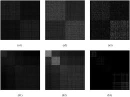 Graphs Deduced By Different Models In This Paper A1 Mksr Graph Of