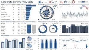Excel Dashboard Corporate Summary Excel Dashboard