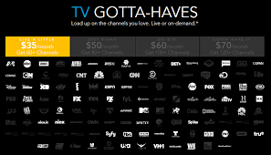 these are the networks that e with the directv now app on at t s 70 a month