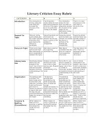 essay analysis rubric learning education rubrics essay analysis rubric