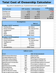 Pricing Model Excel Template Total Cost Of Ownership Calculator
