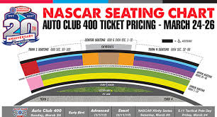 Nascar Homestead Speedway Seating Chart 72 Precise Nascar Homestead Speedway Seating Chart