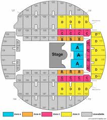 Bojangles Coliseum Tickets In Charlotte North Carolina