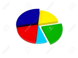 Color Blue Yellow Green Dark Blue Red Chart Pie On White