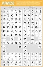 Hiragana Chart And Katakana Japanese Hiragana And Katakana Charts Elearning