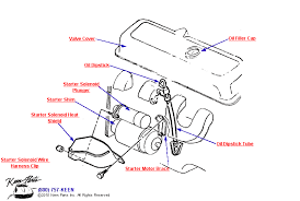 jeep brake light switch wiring diagram wirdig 1977 corvette wiring diagrams image wiring diagram