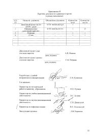 Рекомендации по выполнению выпускных работ в электронной форме  Образец выполнения информационно удостоверяющего листа для дипломного проекта в электронной форме