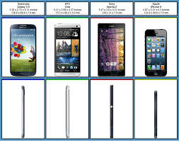 galaxy s4 screen size galaxy s4 archive beyond ca car forums automotive
