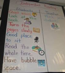 Independent Reading Anchor Charts Kindergarten Launching