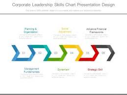 Skill Chart Corporate Leadership Skills Chart Presentation Design