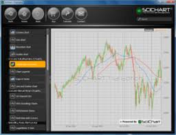 Sci Chart Scichart