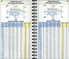 Tap Drill Size Chart Drills In 1 64 0 0156 Increments And