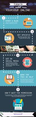 ways to market yourself online infographic how to makert yourself online
