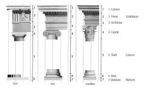 doric order essay doric order essay global contract manufacturing greek architecture doric ionic and corinthian architecture bio org greek