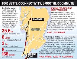 Image result for MUMBAI Coastal Road KANDIVLI to MIRA ROAD