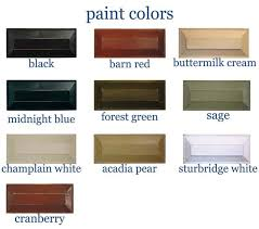 Paint Colors For French Country Kitchen French Country