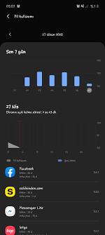 Samsung A71 Tek şarj ekran süresi - Samsung Members
