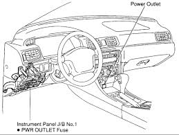 where is the fuse location for my wipers on a 1999 toyota camry? 2000 toyota camry radio fuse at 1999 Toyota Camry Fuse Box Location