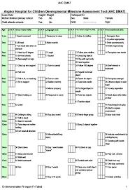 Children Developmental Milestones Chart Milestone Chart
