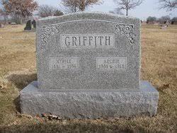 Myrtle Nancy Pierce Griffith (1881-1955) - Find A Grave Memorial