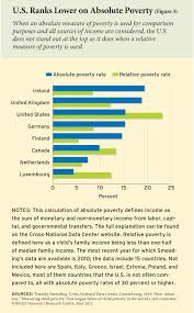 usa child poverty rate national review usa child poverty statistics