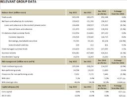Accounting Balance Sheet Template Asset Balance Sheet Template 2