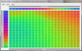 E85 Afr Chart Lets See Your E85 Evox Timing Maps Evolutionm Mitsubishi