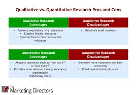 example of what are the advantages of quantitative research quantitative research allows you to measure and examine the data advantages and disadvantages of quantitative and qualitative methods psychology essay