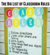 Cleanliness Chart For School List Of Classroom Rules