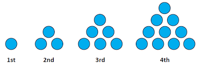 Number Patterns Stunning Triangular Numbers Nzmaths