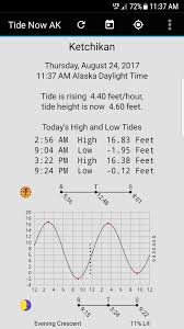 Sesuit Harbor Tide Chart Tide Now Ak Alaska Tides Sun And Moon Times 4 Apk