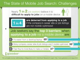 9 in 10 job seekers to search for jobs via mobile glassdoor state print
