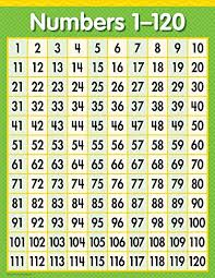 120 Chart Buy Creative Teaching Press Numbers 1 120 Chart 1011
