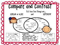 Anchor Chart For Teaching Comparing And Contrasting