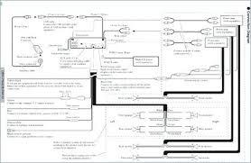 pioneer deh 3300ub wiring diagram harness of great gallery rare cute pioneer deh-3300ub wiring diagram at Pioneer Deh 3300ub Wiring Diagram