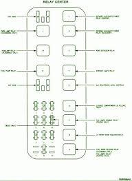 chevy impala transmission fluid wiring diagram for car engine trailblazer fuel filter location in addition chevy cobalt oil filter location moreover oil filter location 2008