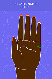How To Read Palms Lines Beginner Palmistry Guide